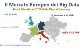 Cresce il Valore dell'economia digitale tra Big Data ed Algoritmi