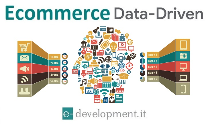 Ecommerce Data driven